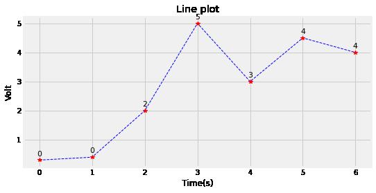 《Matplotlib 简单示例》